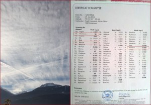 Switzerland Chemtrails and Lab Report